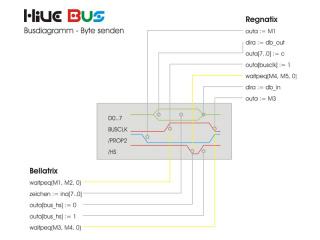 busdiagramm-1